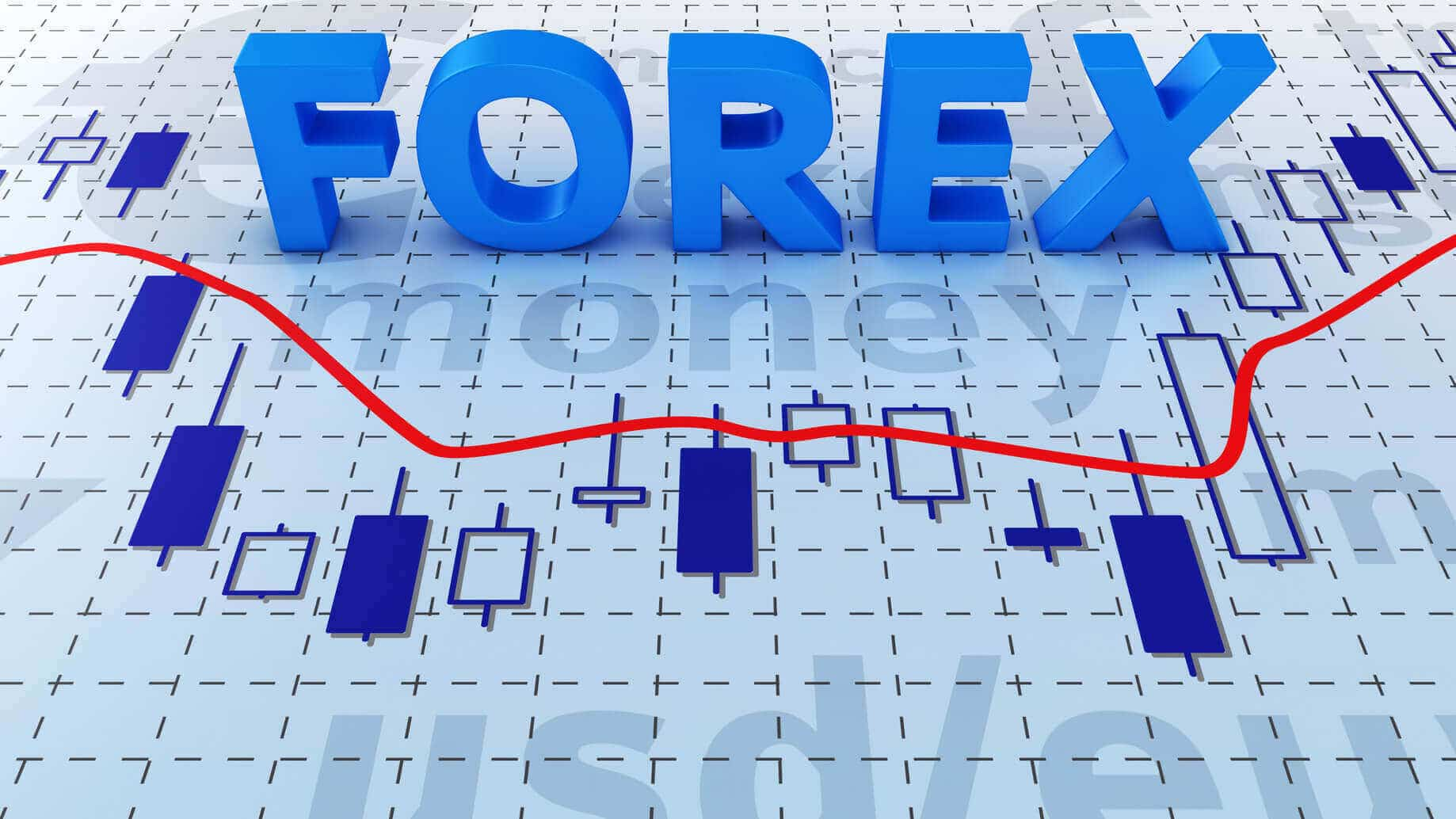 FOREX TRADING FOR TOTAL BEGINNERS